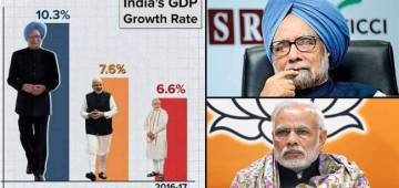 India's GDP growth rate during Dr. Manmohan Singh was 10.7% while 7.3% under PM Modi